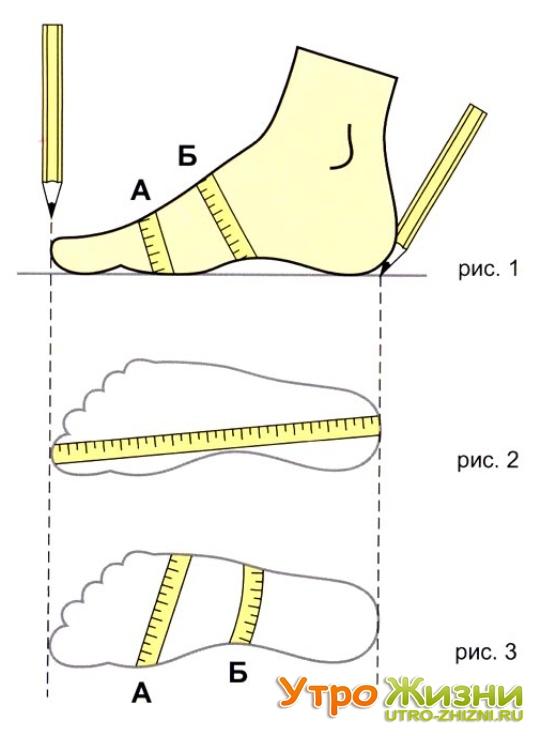 tablitsa-razmerov-detskoy-obuvi- 2